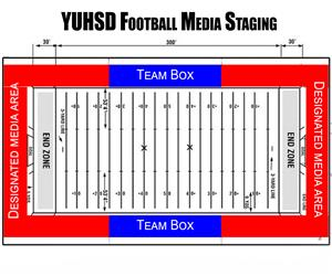Football field staging for media